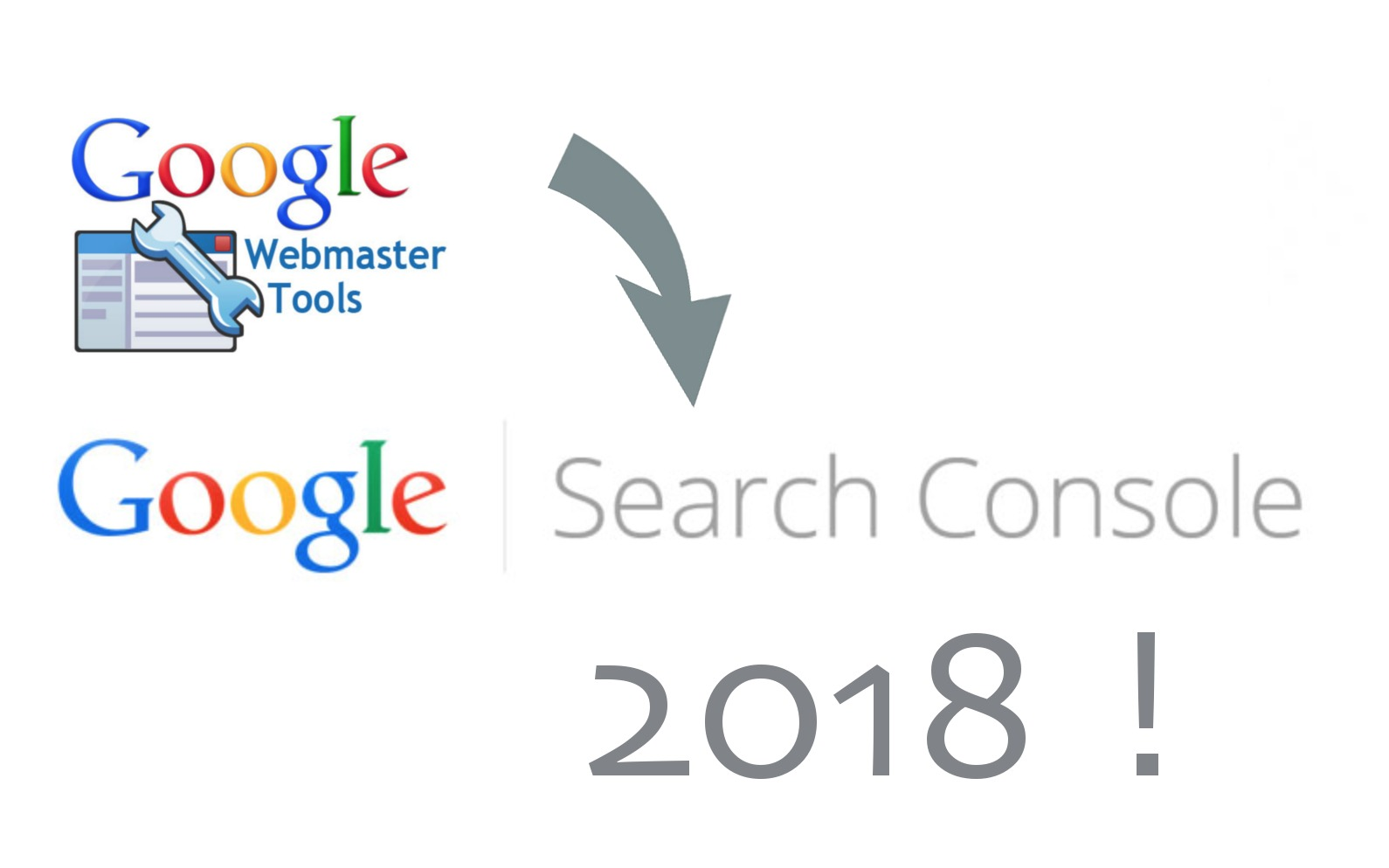 Google Search Console Webmaster Tool